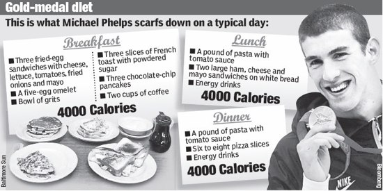 Eat, Sleep, And Swim: Michael Phelps And His Diet Of ...